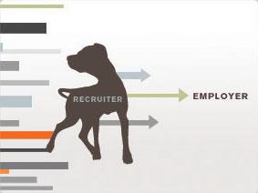 hound-job-site